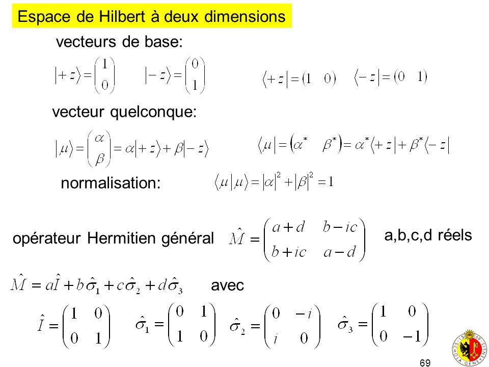 Espace de Hilbert à deux dimensions