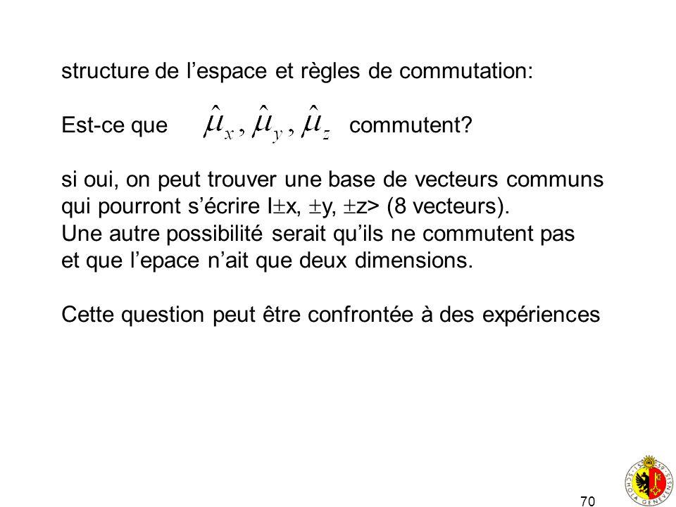 structure de l'espace et règles de commutation: