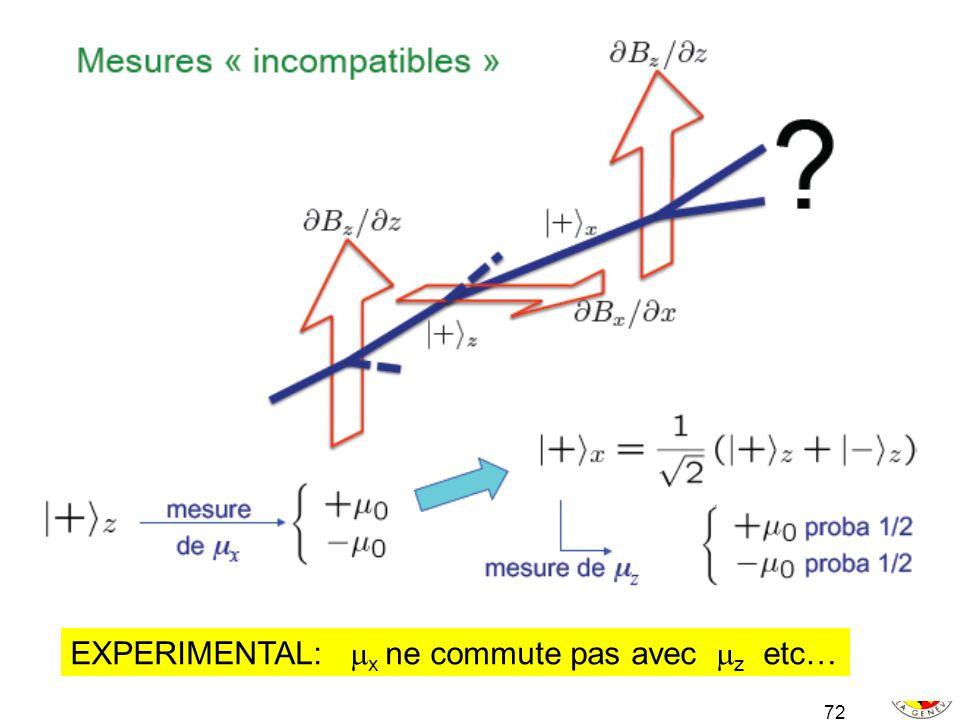 EXPERIMENTAL: x ne commute pas avec z etc…
