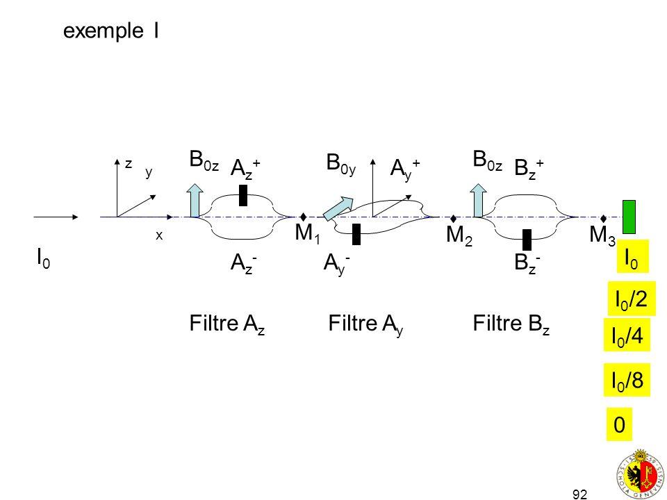 exemple I Filtre Az Az+ Az- B0z B0y Filtre Bz Bz+ Bz- B0z Ay+ M1 M2 M3