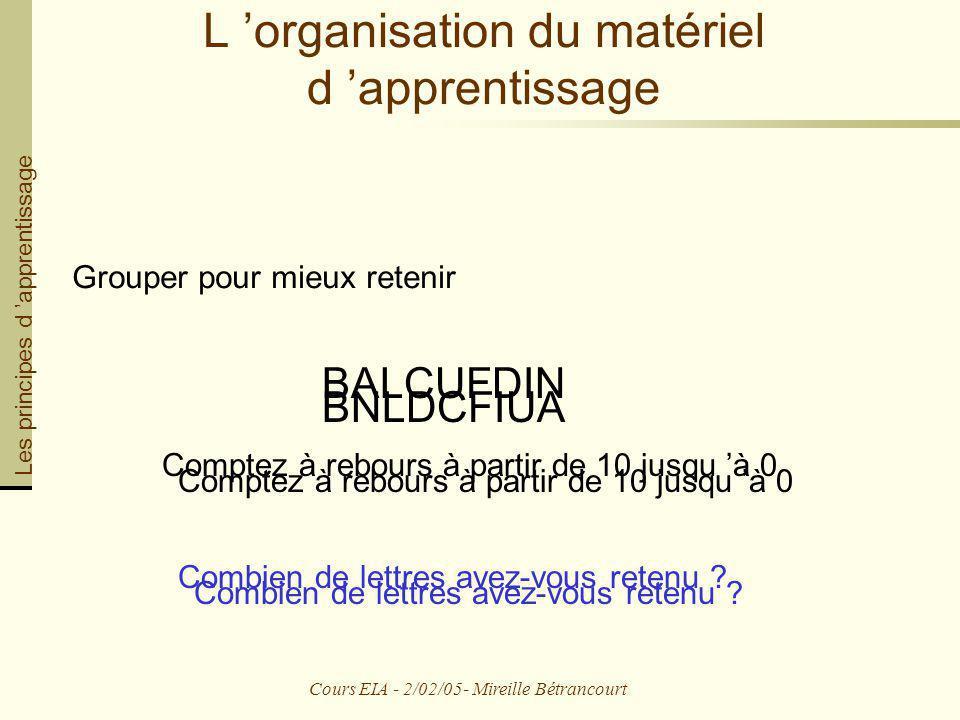 L 'organisation du matériel d 'apprentissage