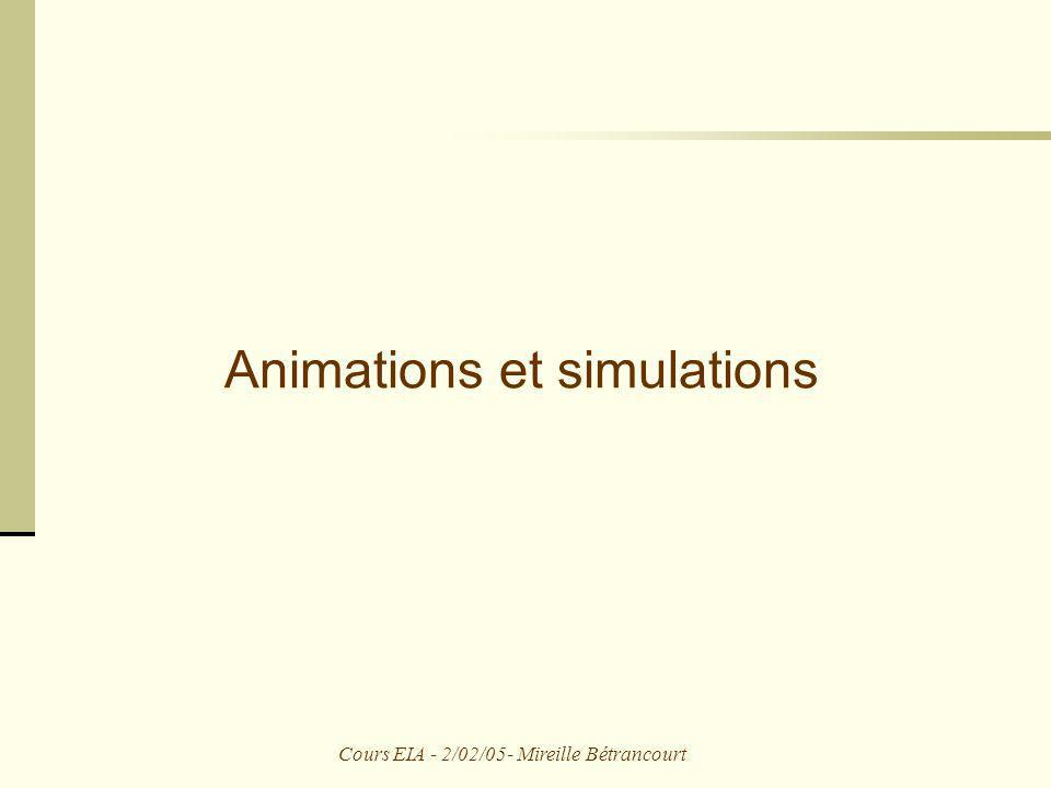 Animations et simulations