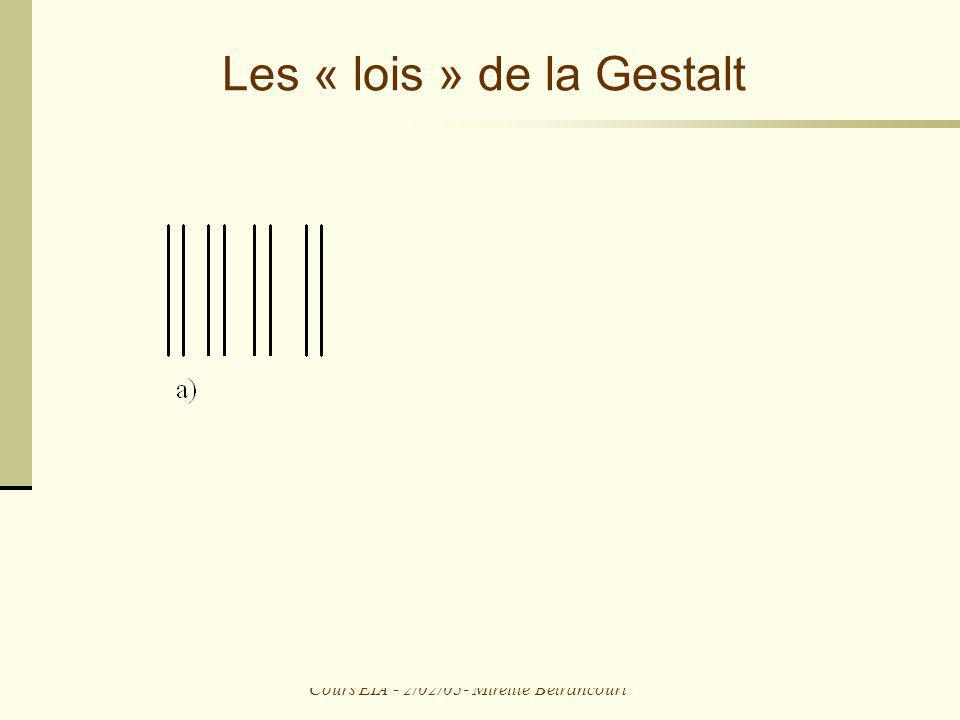 Les « lois » de la Gestalt