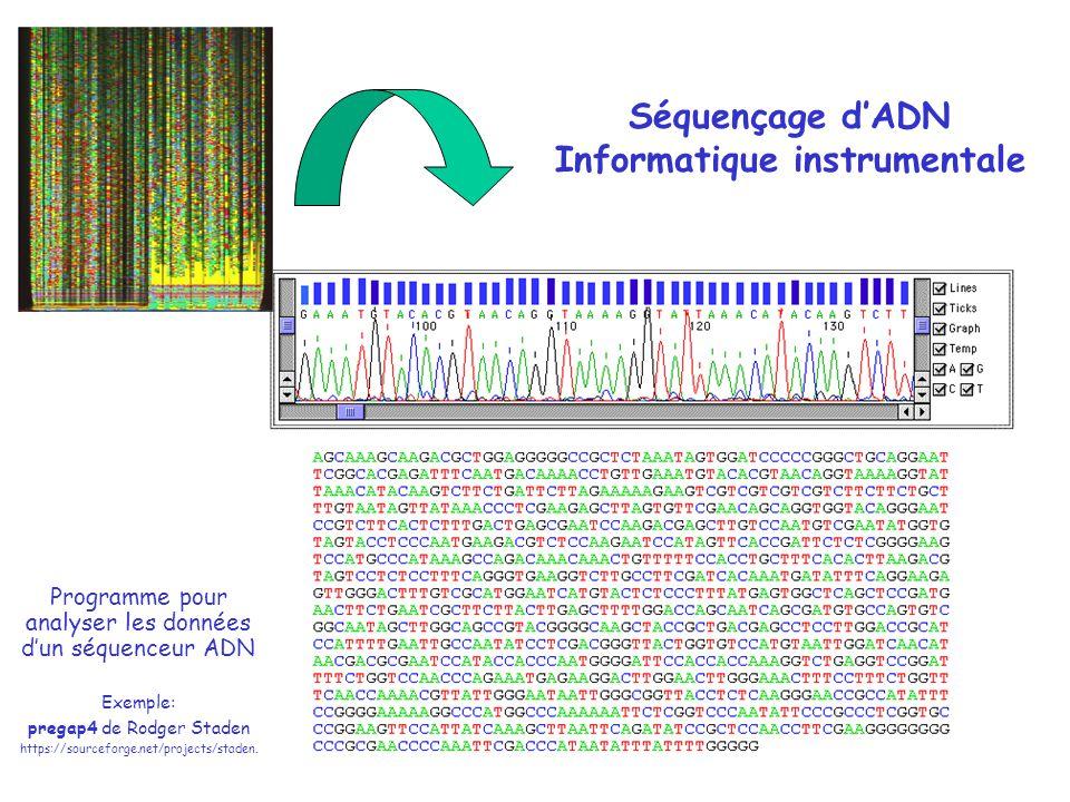 Informatique instrumentale