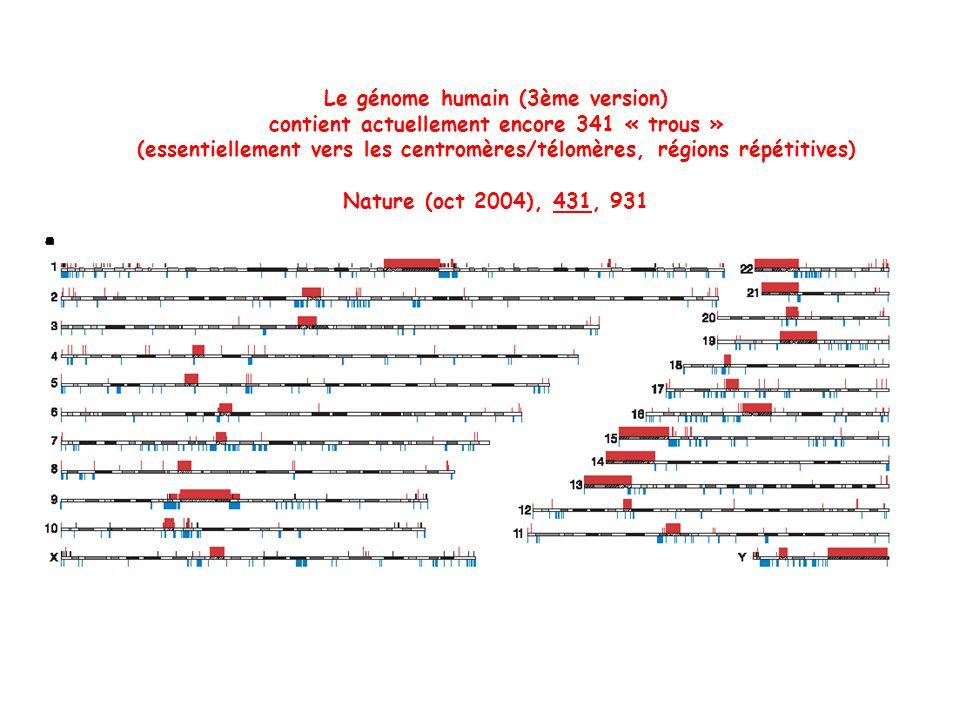 Le génome humain (3ème version)