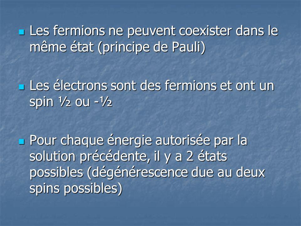Les fermions ne peuvent coexister dans le même état (principe de Pauli)