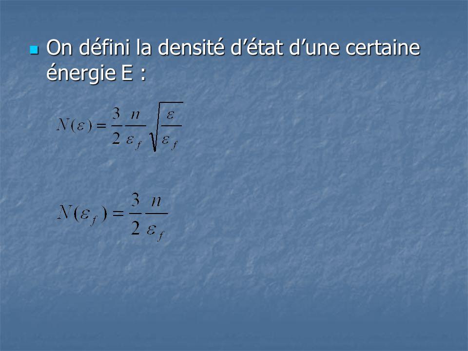 On défini la densité d'état d'une certaine énergie E :