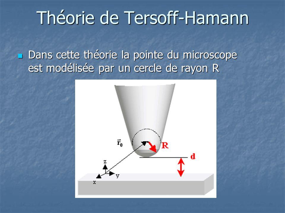 Théorie de Tersoff-Hamann