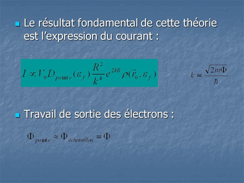 Le résultat fondamental de cette théorie est l'expression du courant :
