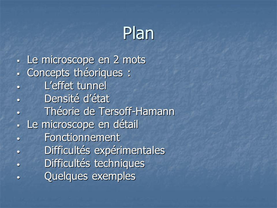 Plan Le microscope en 2 mots Concepts théoriques : L'effet tunnel