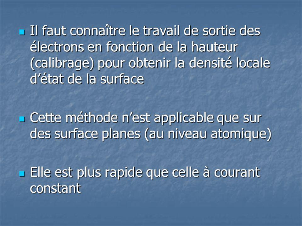 Il faut connaître le travail de sortie des électrons en fonction de la hauteur (calibrage) pour obtenir la densité locale d'état de la surface