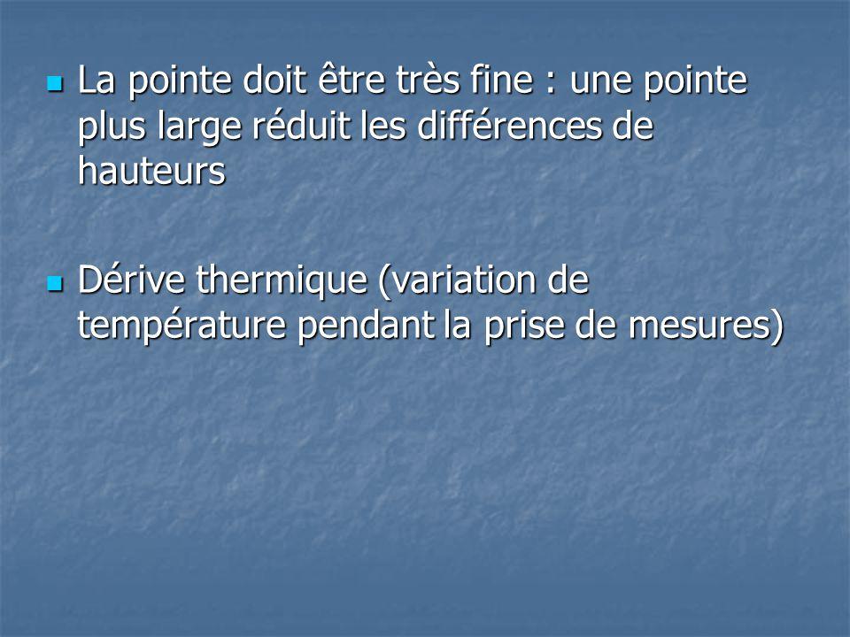 La pointe doit être très fine : une pointe plus large réduit les différences de hauteurs