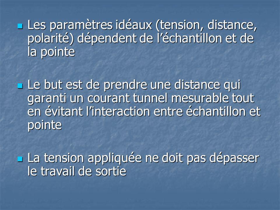 Les paramètres idéaux (tension, distance, polarité) dépendent de l'échantillon et de la pointe