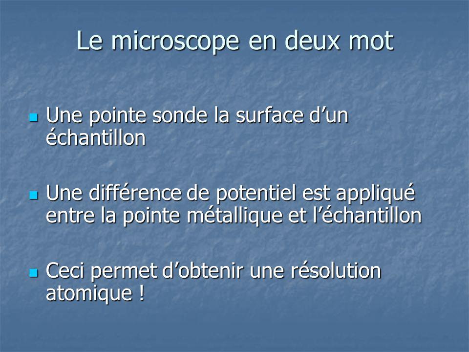 Le microscope en deux mot