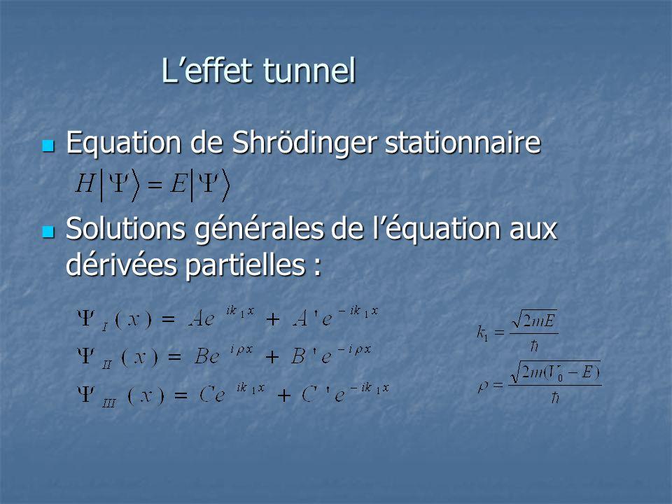 L'effet tunnel Equation de Shrödinger stationnaire