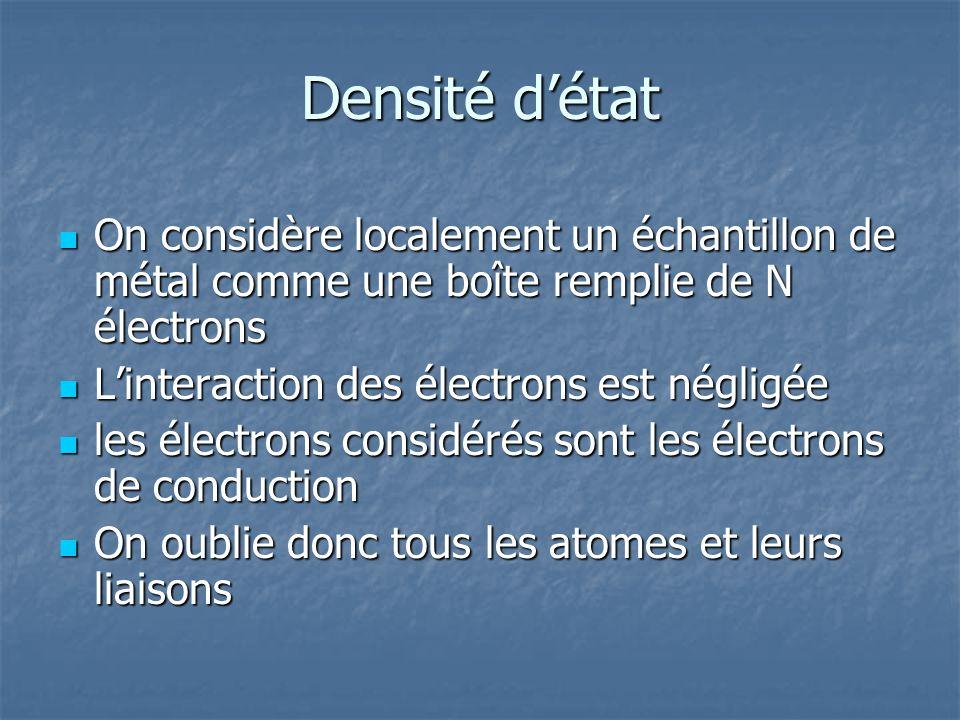 Densité d'état On considère localement un échantillon de métal comme une boîte remplie de N électrons.