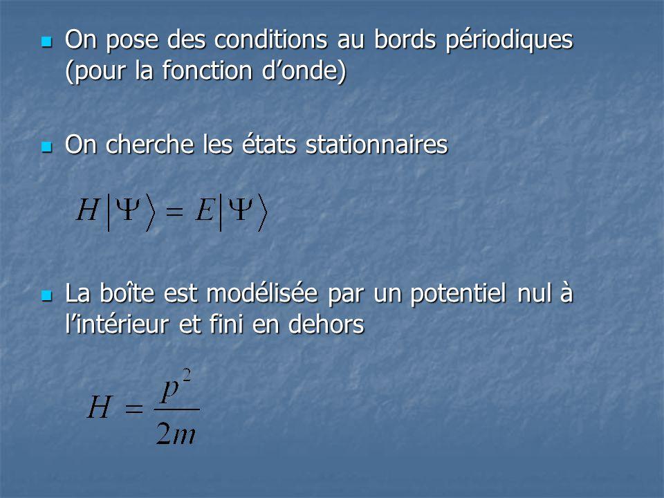 On pose des conditions au bords périodiques (pour la fonction d'onde)