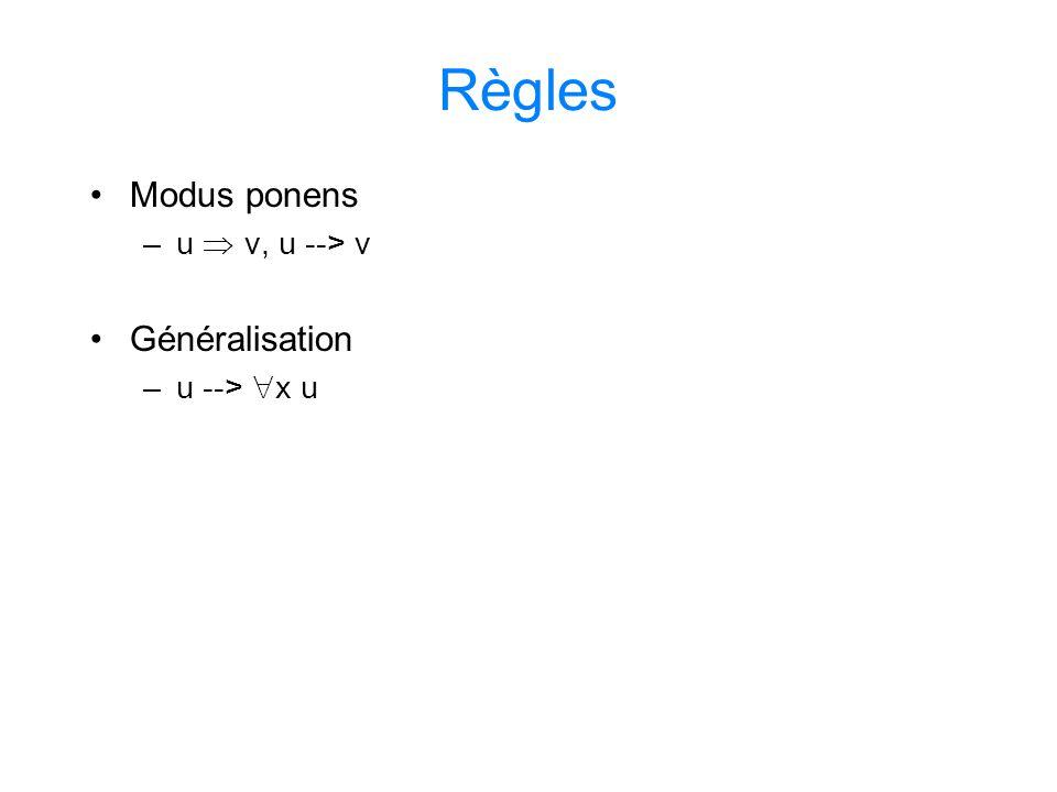 Règles Modus ponens u  v, u --> v Généralisation u --> x u