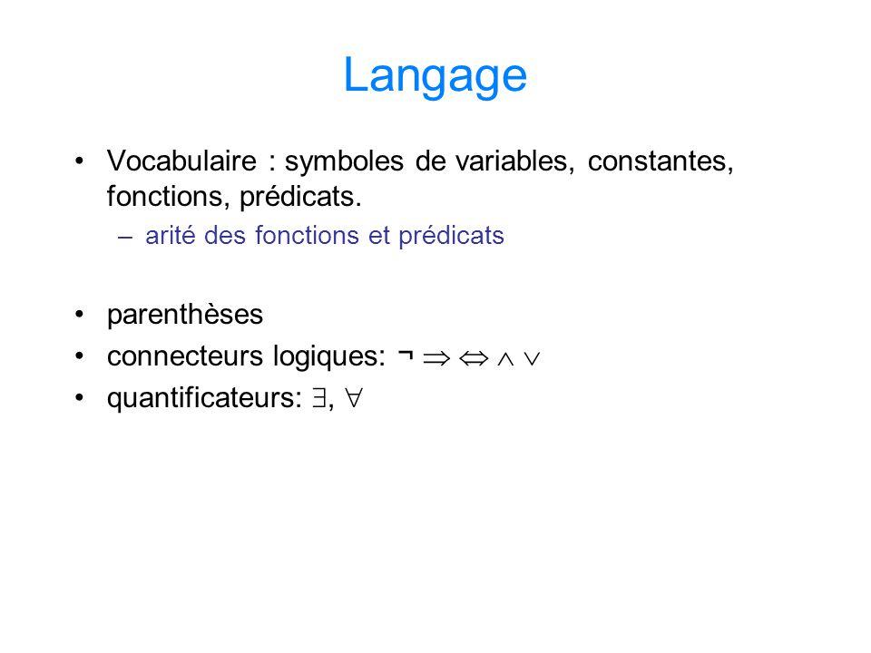 Langage Vocabulaire : symboles de variables, constantes, fonctions, prédicats. arité des fonctions et prédicats.