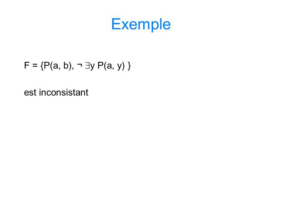 Exemple F = {P(a, b), ¬ $y P(a, y) } est inconsistant