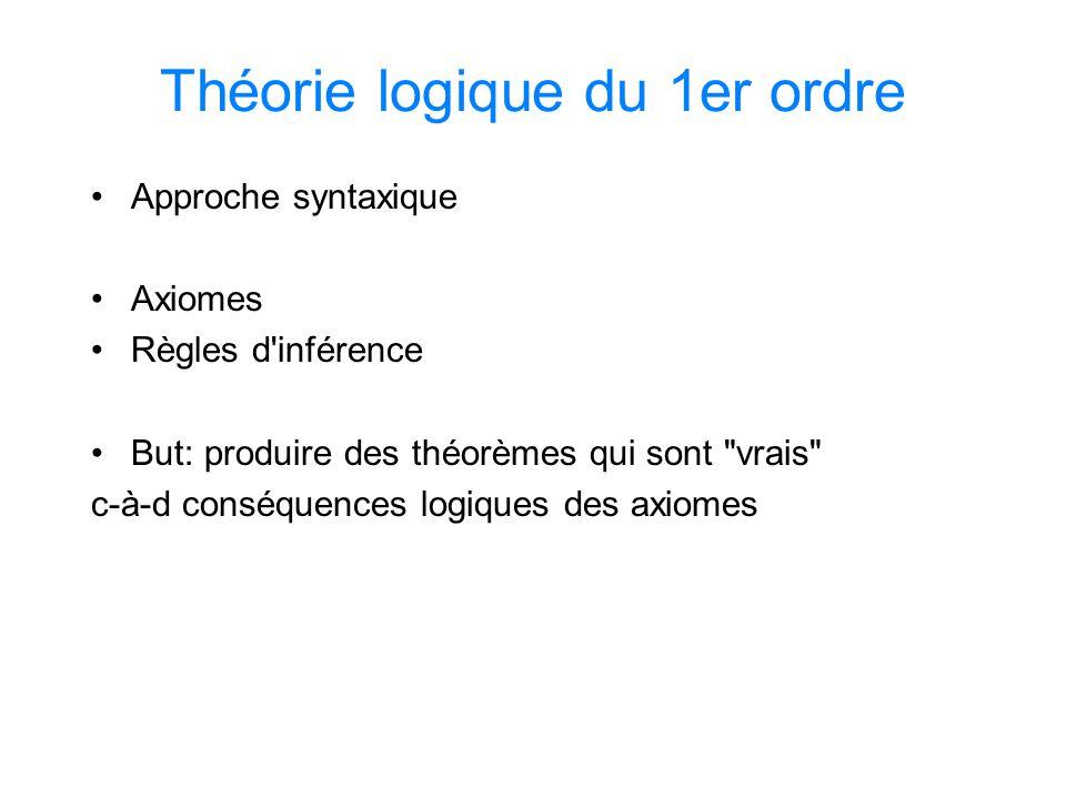 Théorie logique du 1er ordre
