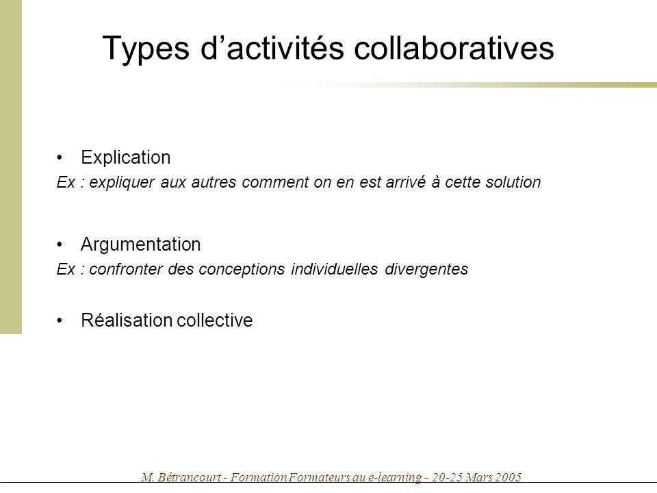 Types d'activités collaboratives