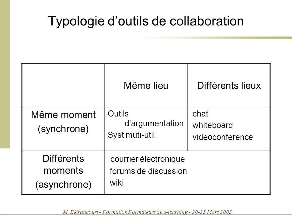 Typologie d'outils de collaboration