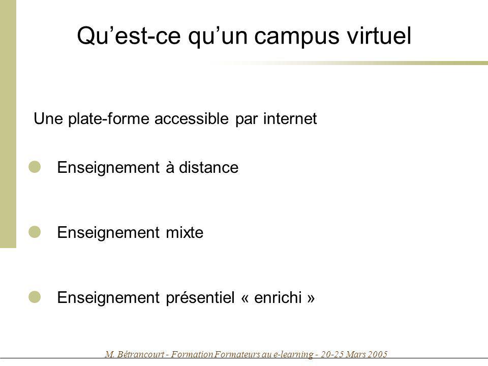 Qu'est-ce qu'un campus virtuel