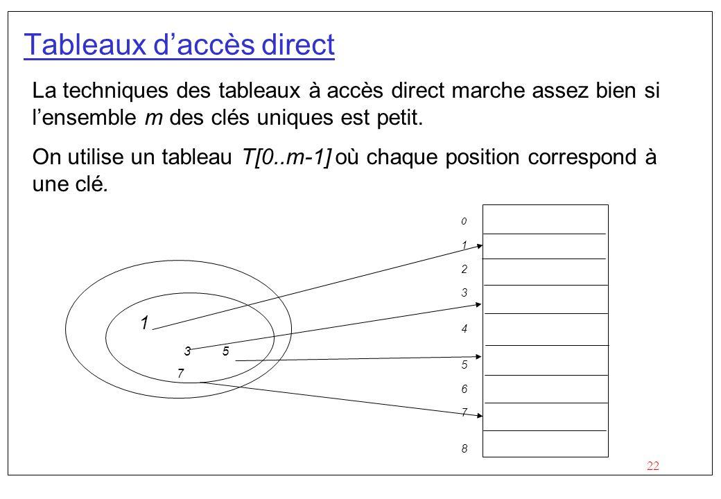 Tableaux d'accès direct