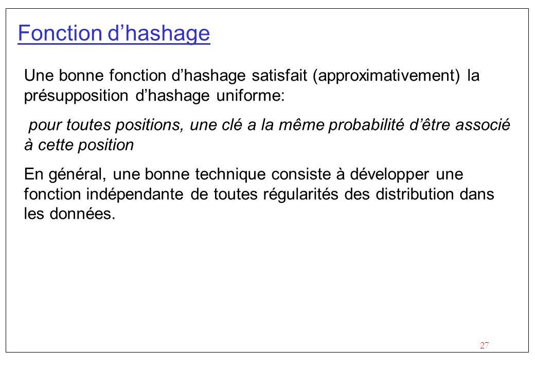 Fonction d'hashage Une bonne fonction d'hashage satisfait (approximativement) la présupposition d'hashage uniforme:
