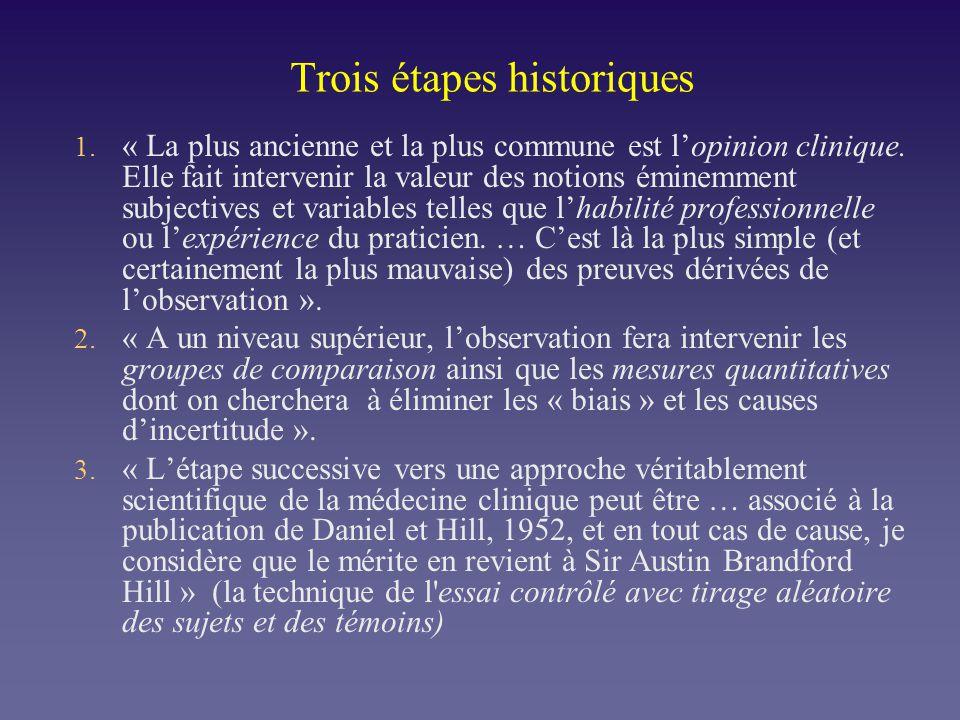 Trois étapes historiques