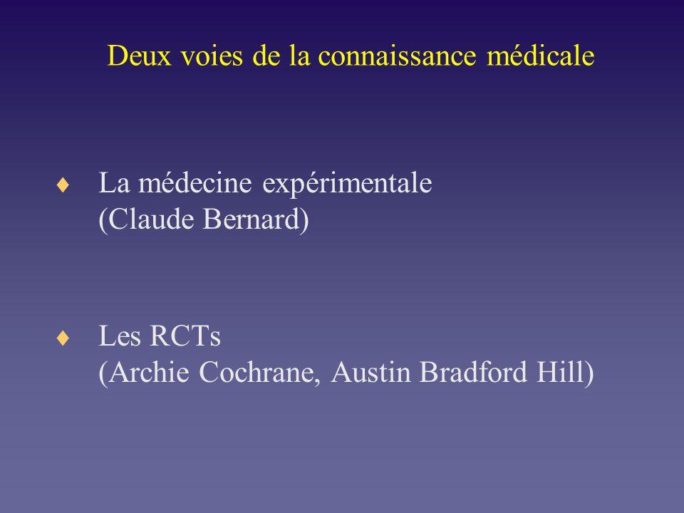 Deux voies de la connaissance médicale