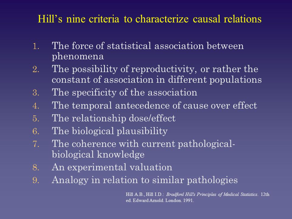 Hill's nine criteria to characterize causal relations