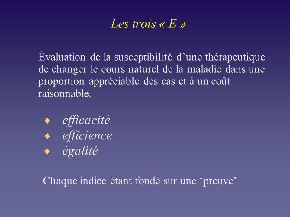 Les trois « E » efficacité efficience égalité