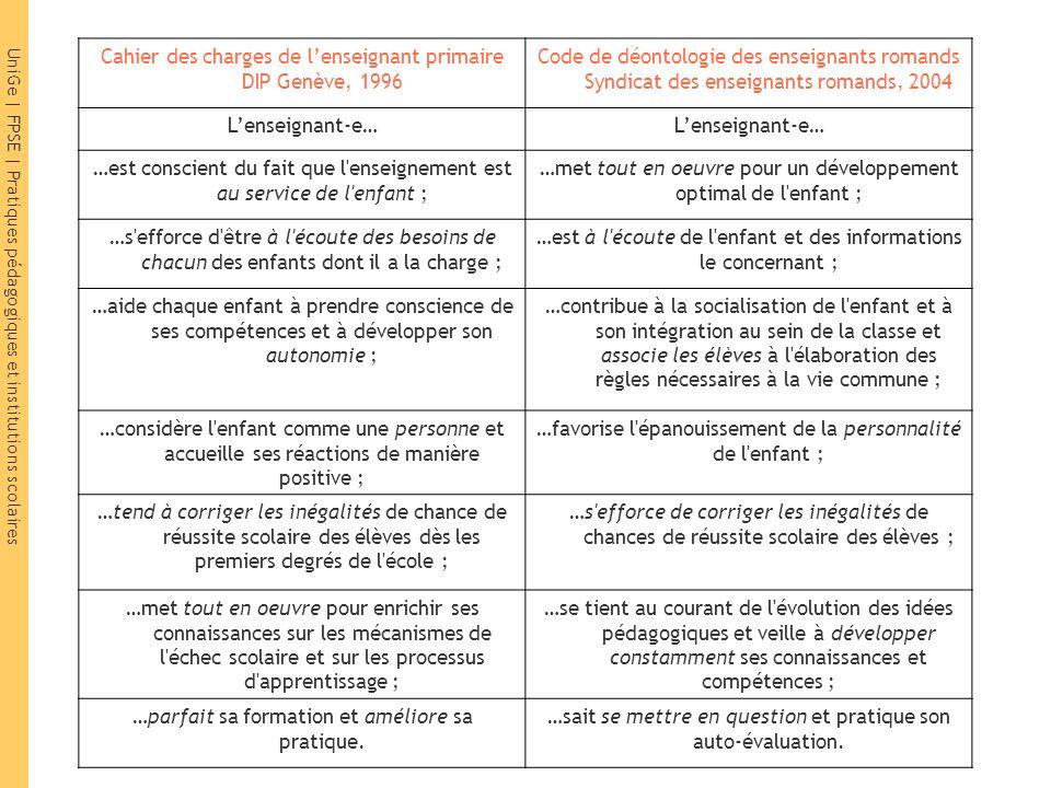 Cahier des charges de l'enseignant primaire DIP Genève, 1996