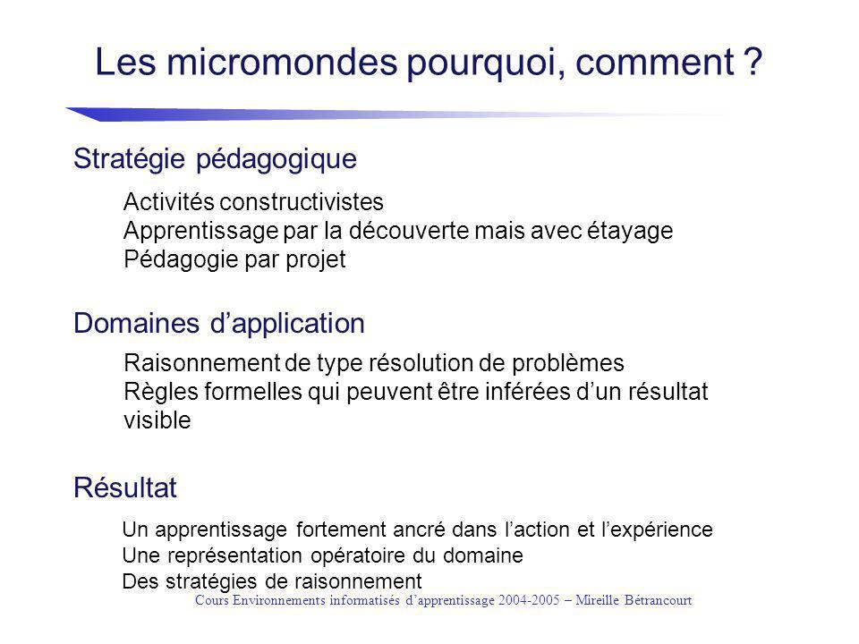 Les micromondes pourquoi, comment