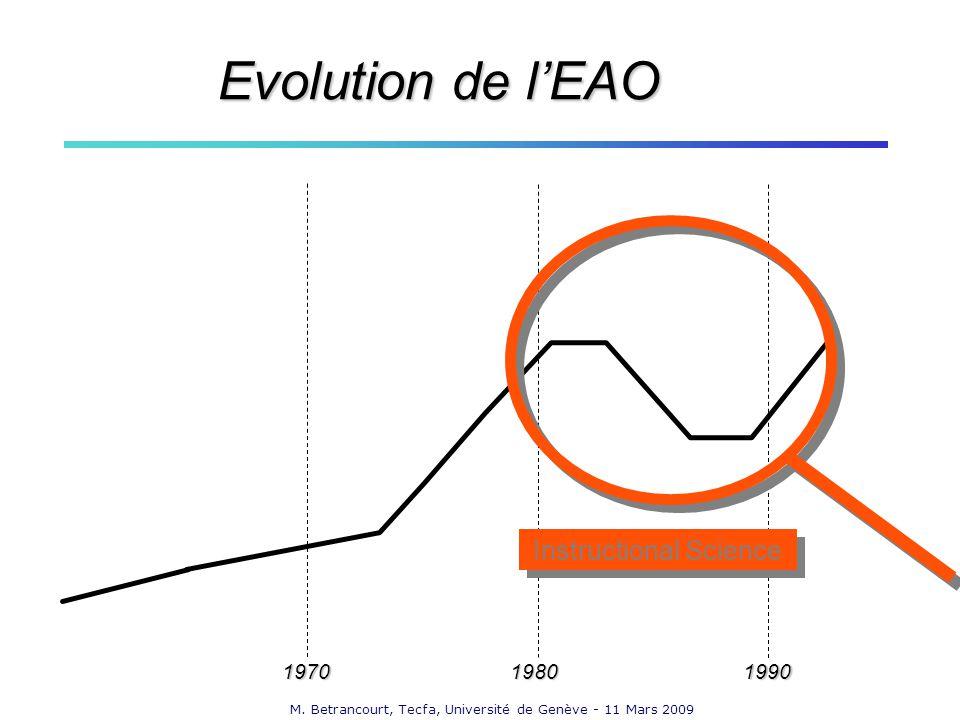 Evolution de l'EAO Instructional Science 1970 1980 1990