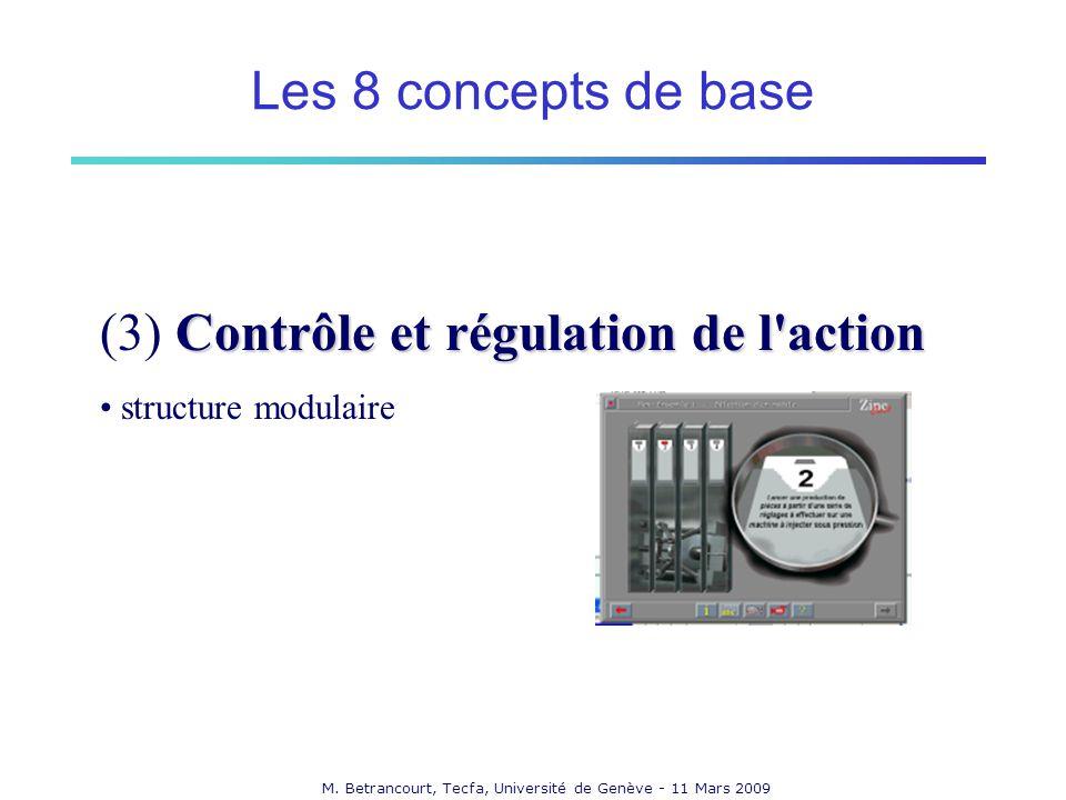 M. Betrancourt, Tecfa, Université de Genève - 11 Mars 2009