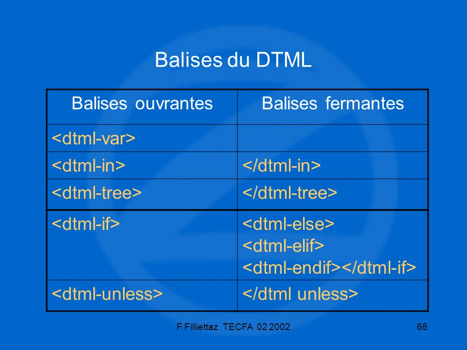 Balises du DTML Balises ouvrantes Balises fermantes <dtml-var>