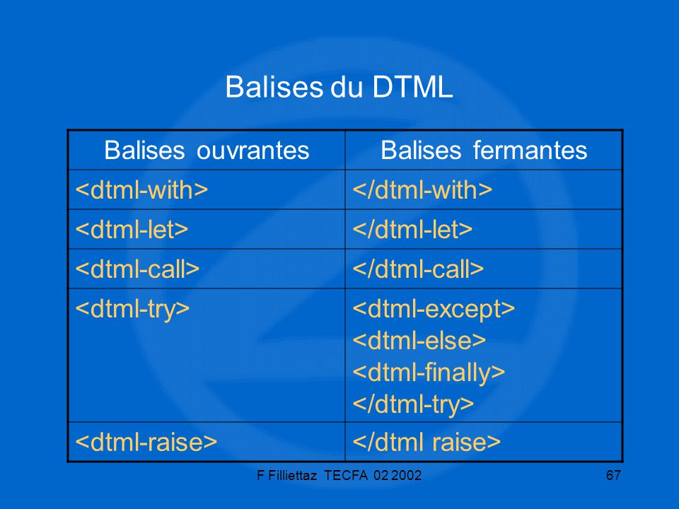 Balises du DTML Balises ouvrantes Balises fermantes <dtml-with>