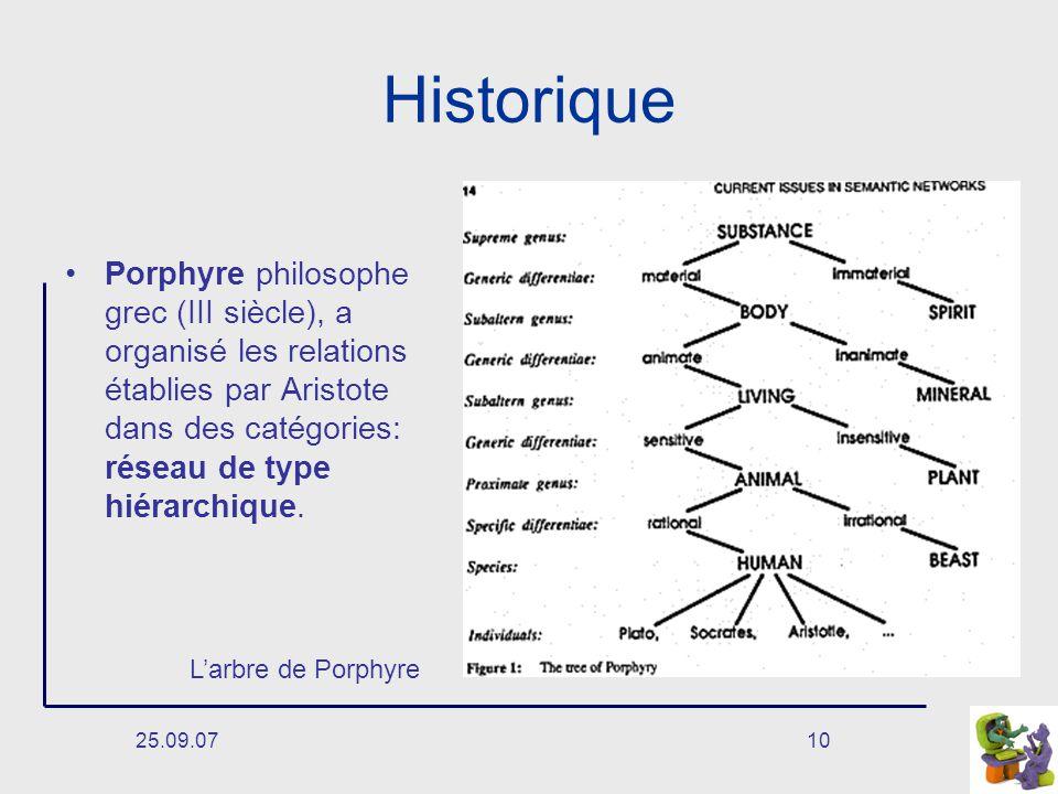 Historique Porphyre philosophe grec (III siècle), a organisé les relations établies par Aristote dans des catégories: réseau de type hiérarchique.