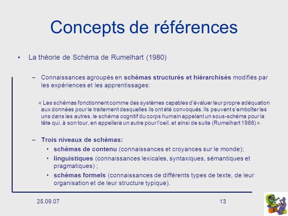 Concepts de références