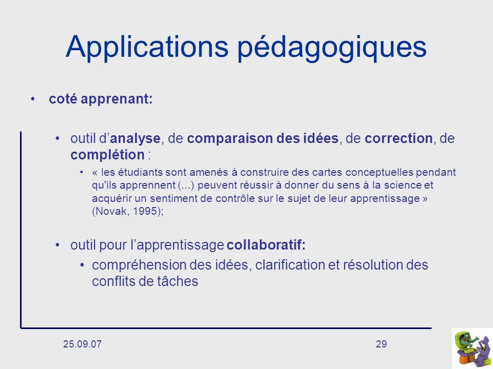 Applications pédagogiques