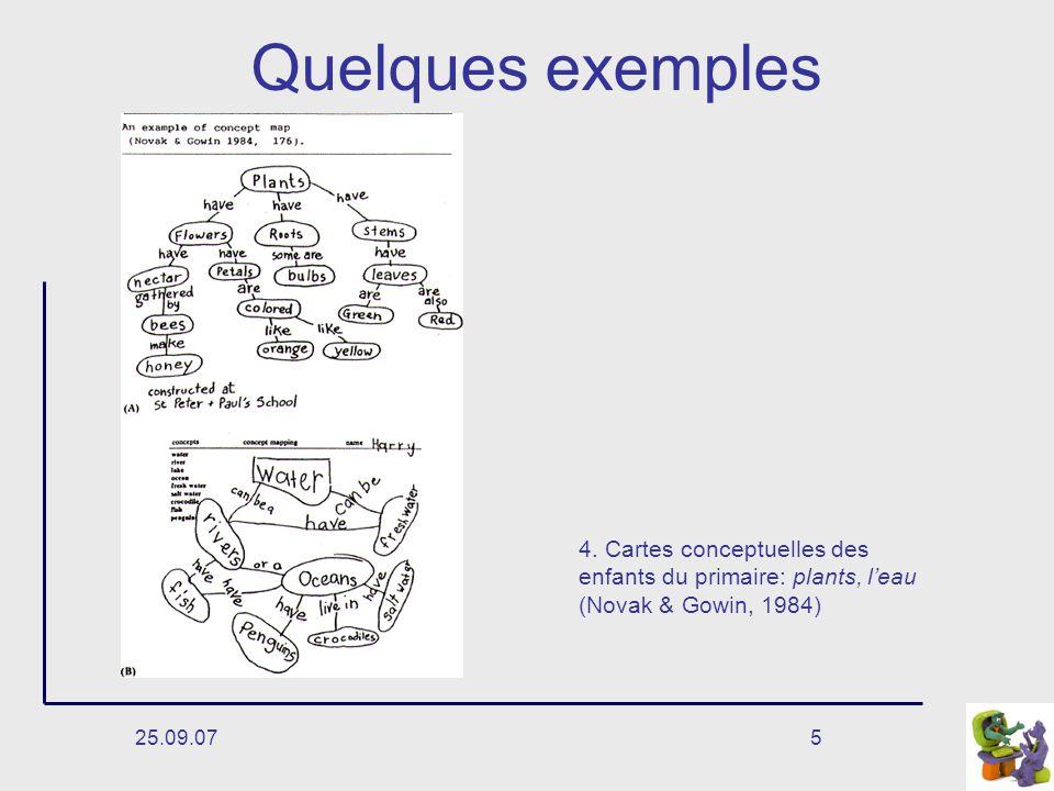 Quelques exemples 4. Cartes conceptuelles des enfants du primaire: plants, l'eau (Novak & Gowin, 1984)