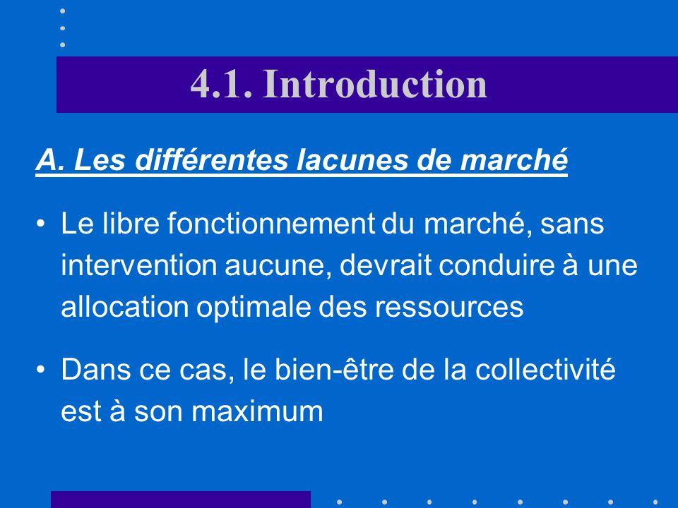 4.1. Introduction A. Les différentes lacunes de marché