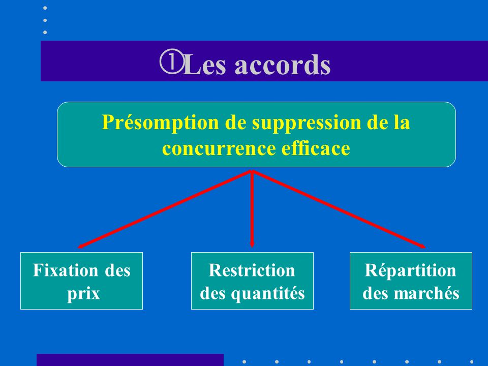 Présomption de suppression de la