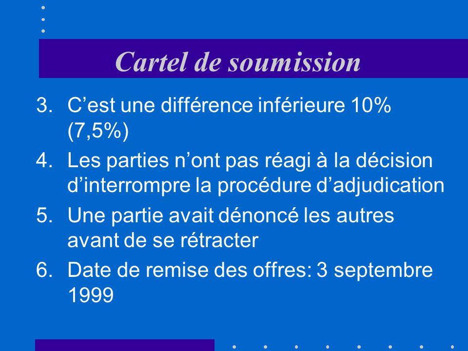 Cartel de soumission C'est une différence inférieure 10% (7,5%)
