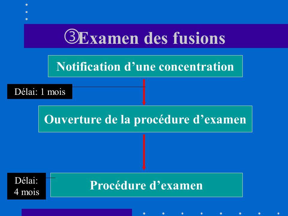 Notification d'une concentration Ouverture de la procédure d'examen