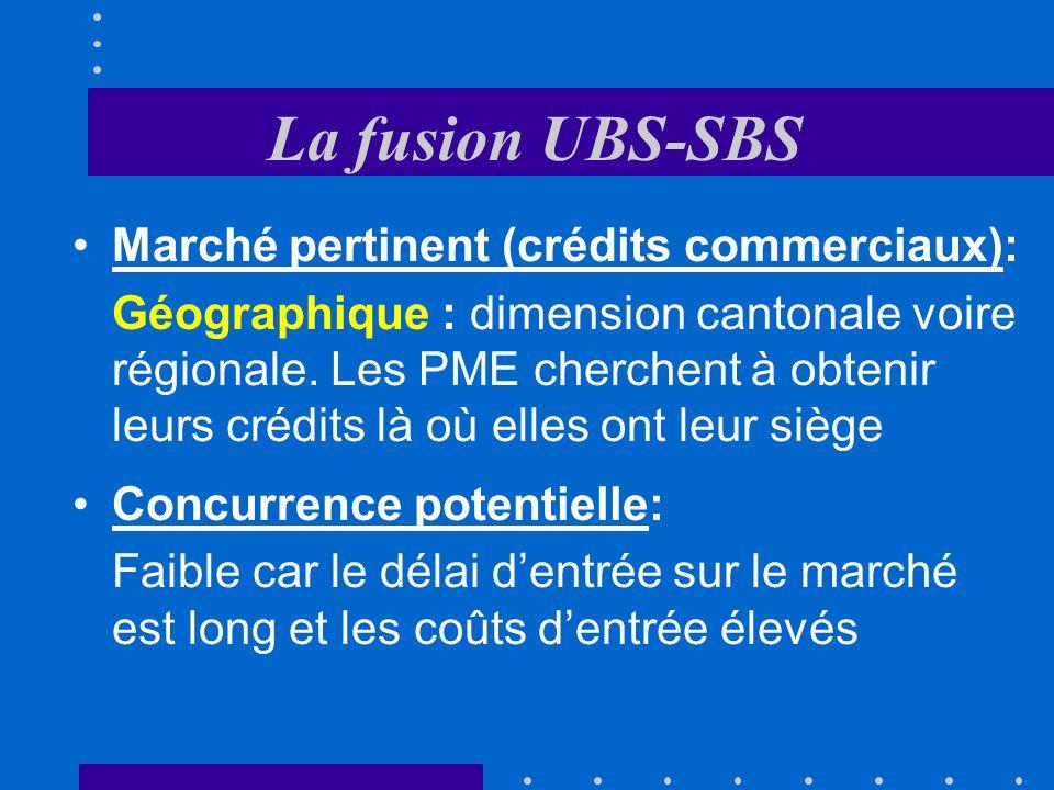 La fusion UBS-SBS Marché pertinent (crédits commerciaux):