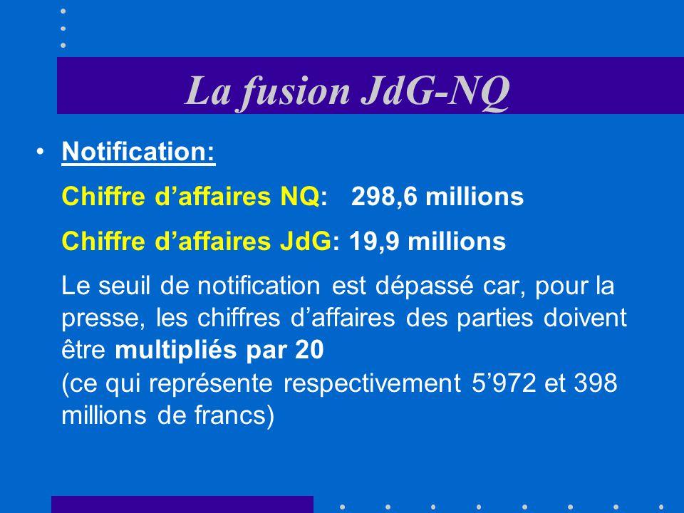 La fusion JdG-NQ Notification: Chiffre d'affaires NQ: 298,6 millions